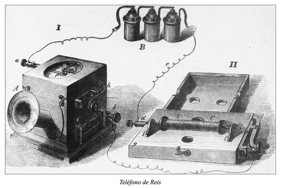 {focus_keyword} Fue Alexander Graham Bell el verdadero inventor del teléfono? reis