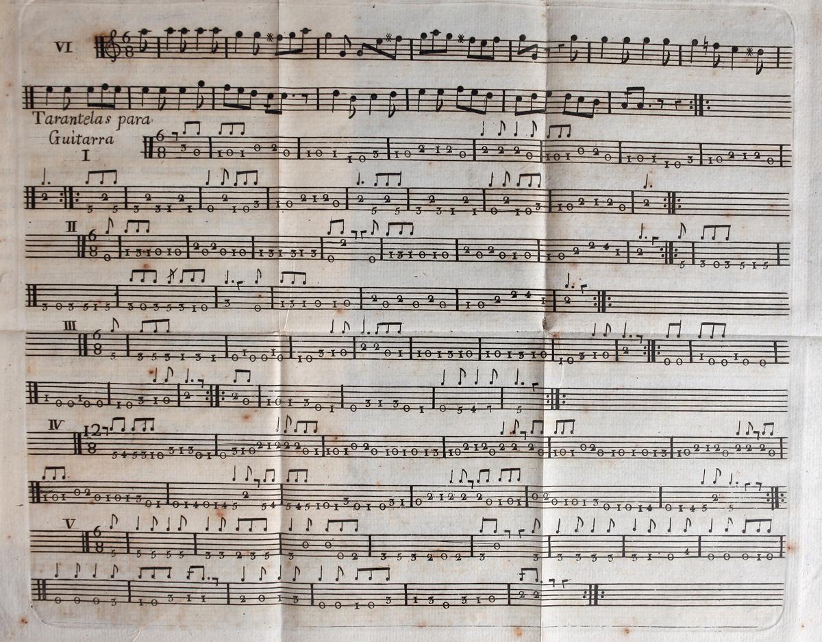 {focus_keyword} La plaga del baile de 1518, el flautista de Hamelin y las tarántulas tarantella 1
